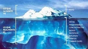 El EXITO es un iceberg ADBlick Agro ::: Blog