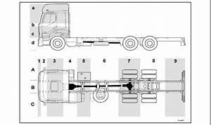 Renault Midlum Service Manual