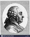 Johann Caspar Goethe (1710-1782), Vater von j. W. von ...