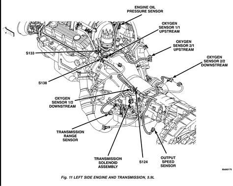 Sensor Dodge Durango Wiring Diagram Fuse Box