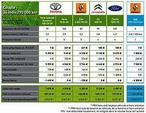 Liste Voiture Hybride : voiture hybride leasing dm service ~ Medecine-chirurgie-esthetiques.com Avis de Voitures