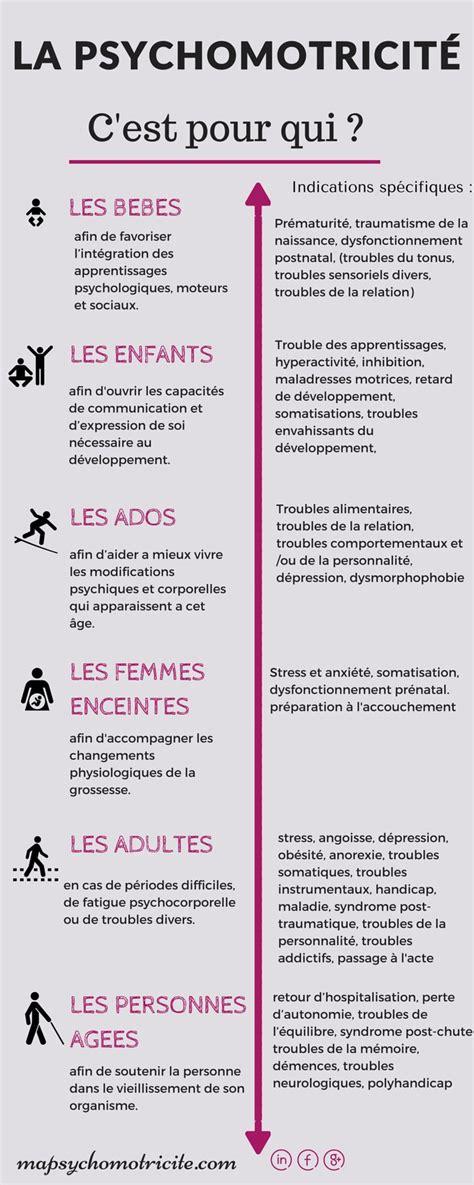 educational infographic la psychomotricite cest pour