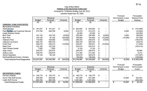 images  family reunion budget worksheet family