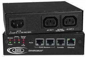 Remote Power Distribution Unit Management Intelligent Pdu
