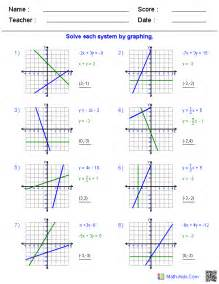 Solving Systems of Equations by Graphing Worksheets