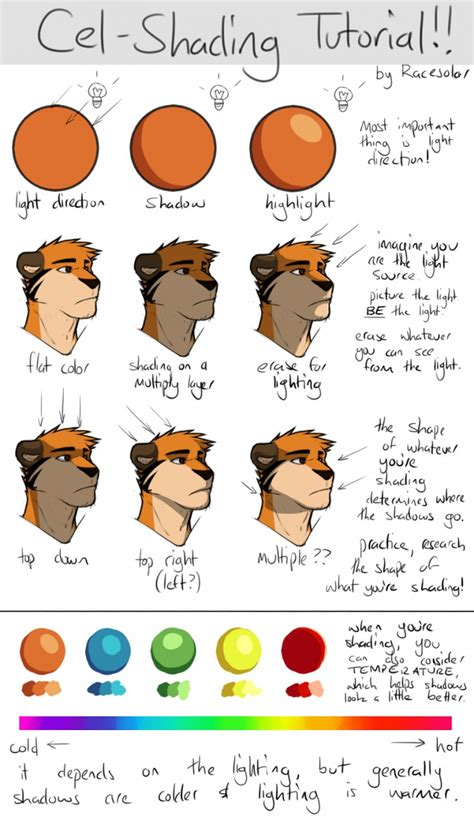 color shading cel shading tutorial by racesolar fur affinity dot net