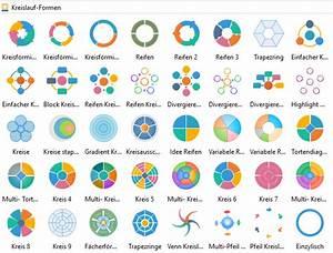 Kreislauf-diagramm Programm