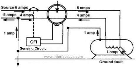 Gfci Wiring Diagram Circuit Gfi Duplex Outlet Test