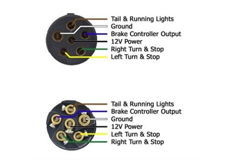 Trailer 6 Wire Diagram Color by How To Wire Trailer Lights Wiring