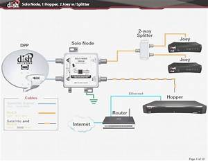 Dish Network Vip222k Wiring Diagram