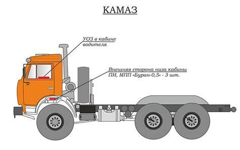 trucks epotos