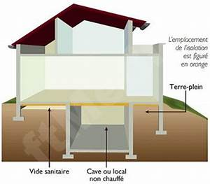 comment construire vide sanitaire With maison sans vide sanitaire humidite
