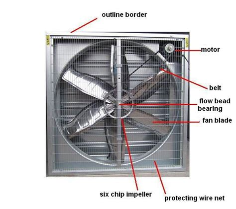 how to size exhaust fans industrial vacuum ventilation fan for workshop greenhouse and stock