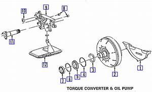 2000 saturn sl2 transmission fluid imageresizertoolcom With saturn automatic transmission problems
