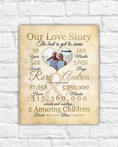 10 year anniversary gift for her anniversary gift for him With 25th wedding anniversary gifts for him