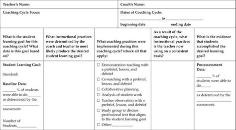 image result  instructional coaching plan templates