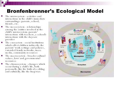 Bronfenbrenner Theory Essay by Essay On Urie Bronfenbrenner Science Et Religion Dissertation
