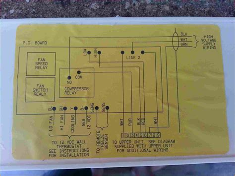 45 years, with nearly five million units produced during that time. Wiring Diagram For Coleman Rv Air Conditioner - Wiring Diagram