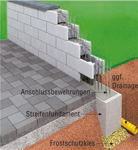Wieviel Steine Für Garage by Schalungsstein Betonwerk Pieper Schwerbetonsteine