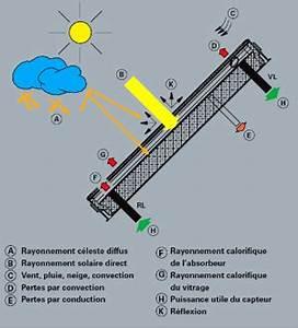 Installation Panneau Solaire : les panneaux solaires thermiques guide d achat ~ Dode.kayakingforconservation.com Idées de Décoration