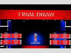 World Cup draw in full England discover their group
