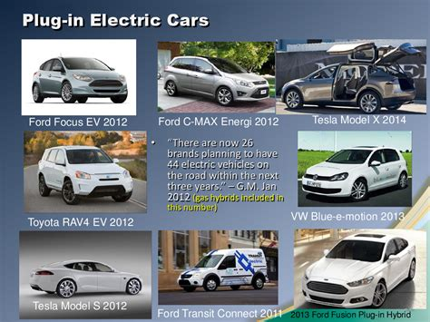 In Hybrid Electric Vehicles by 2012 Electric Car Sales Forecast Boron Extrication