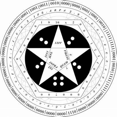 Sigil Rune Telepathy Order Ngv