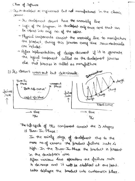 Computer science – Software & web Technology – Handwritten