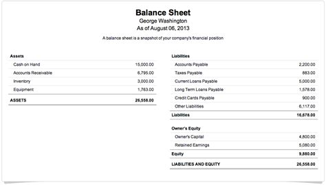 freshbooks what is a balance sheet