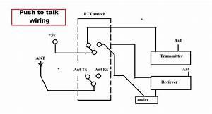 Easy 2  Radio Walkietalkie  5 Steps