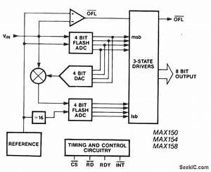 Half Flash Adc - A-d Converter
