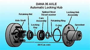 31 Ford Automatic Locking Hubs Diagram