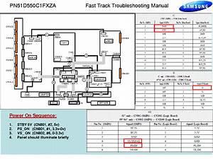 Samsung Pn51d550c1fxza Fast Track Guide Service Manual