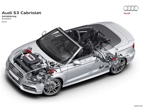 Audi Cabriolet Drivetrain Wallpaper