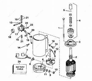 Johnson 1995 70 - J70eleor  Electric Starter