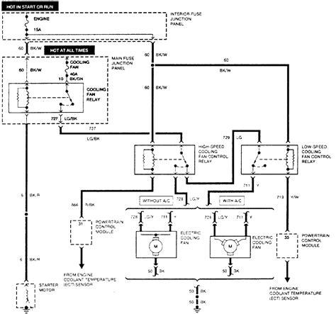 mustang radiator fan not working fan wiring diagram 95 mustang circuit and