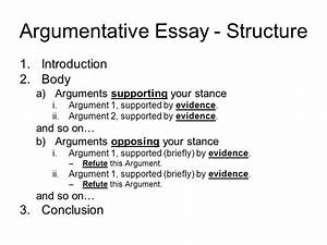 Essay About Healthy Eating The Introduction Of An Argumentative Essay Must Includes Patient Care Essay English Essay Papers also Read Book Online Introduction Of Argumentative Essay Buy A Research Paper Writing  Thesis Essay Examples