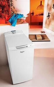 Lavatrici: il modello giusto per ogni esigenza Cose di Casa