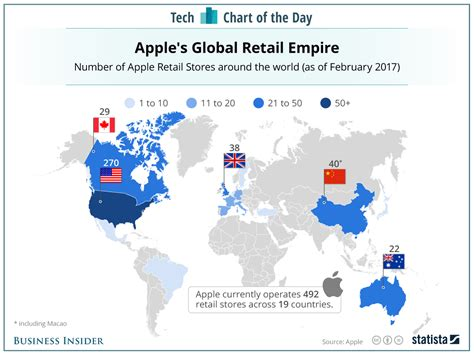 how many in the world iphones apple stores across the world chart business insider 2169