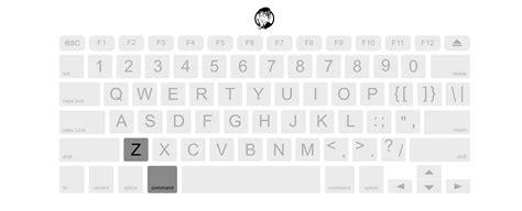 8 組 Mac 用戶一定要知道的快捷鍵命令!