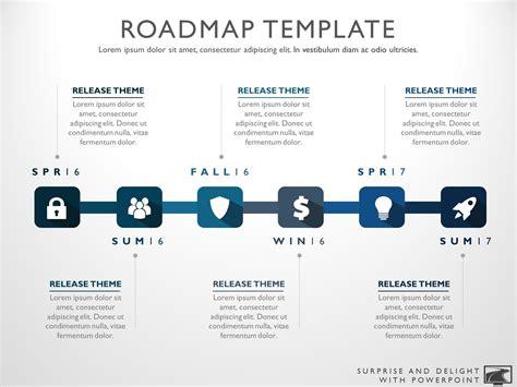 phase product development timeline roadmap powerpoint