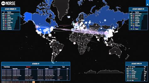 ddos attack  china ukraine youtube