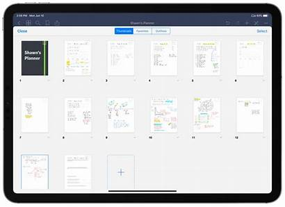 Goodnotes Templates Custom Productivity Planner Plan Weekly
