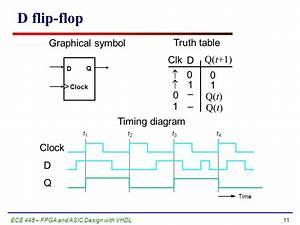 Sequential-circuit Building Blocks
