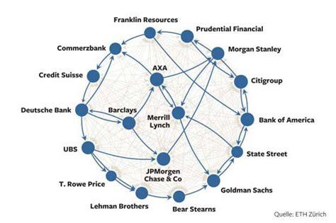 Das Netz Der Konzerne Zeltmacher