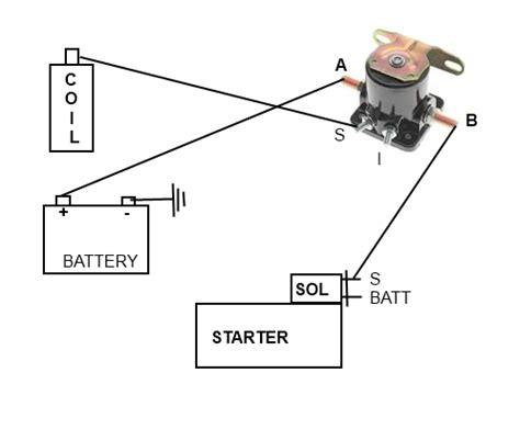 echlin solenoid wiring diagram 30 wiring diagram images