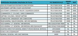 Air Force Pay Table Brokeasshome Com
