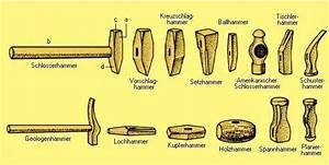 Werkzeug Hammer Typen : hammer technik aus dem lexikon ~ Markanthonyermac.com Haus und Dekorationen