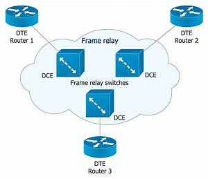 Switch Cisco Network Edge Rouers Icon