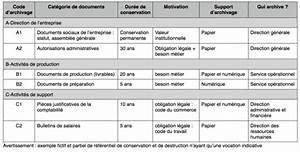 Document A Conserver : document engageant archives le blog de l 39 archivage ~ Gottalentnigeria.com Avis de Voitures